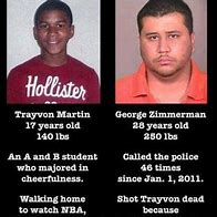 Image result for George Zimmerman Trayvon